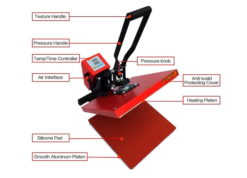 How to Use a Heat Press to Get the Most Out of It